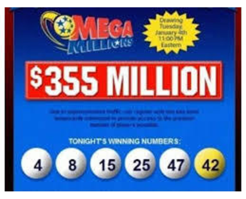 How To Win The Lottery using magic lotto spells in USA - 2/4